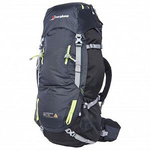 Backpack spullen