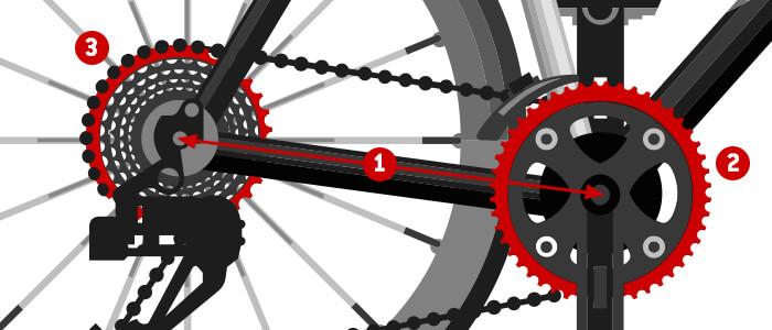 Input voor fietskettinglengte